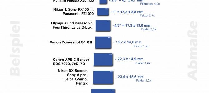 Warum die Sensorgröße so wichtig ist!