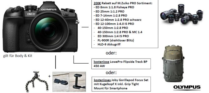 "E-M1 Mark II ""If bought with"" Promotion"